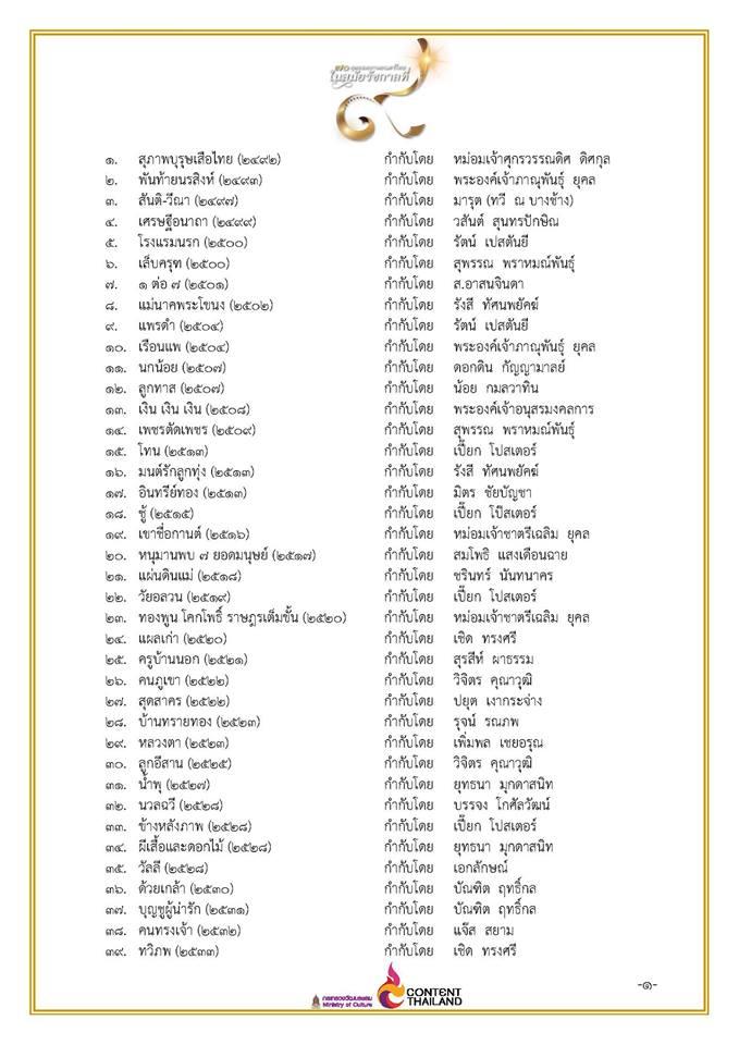 70 หนังไทย (1)
